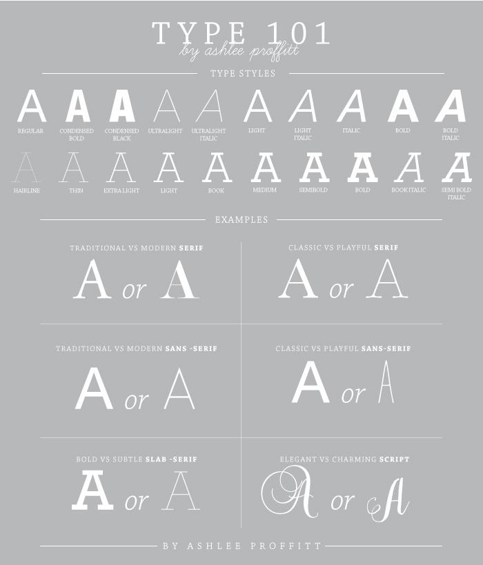 3-tips-fonts4