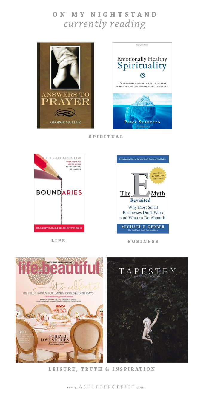 Currently Reading | Books for Christian Women Entrepreneur